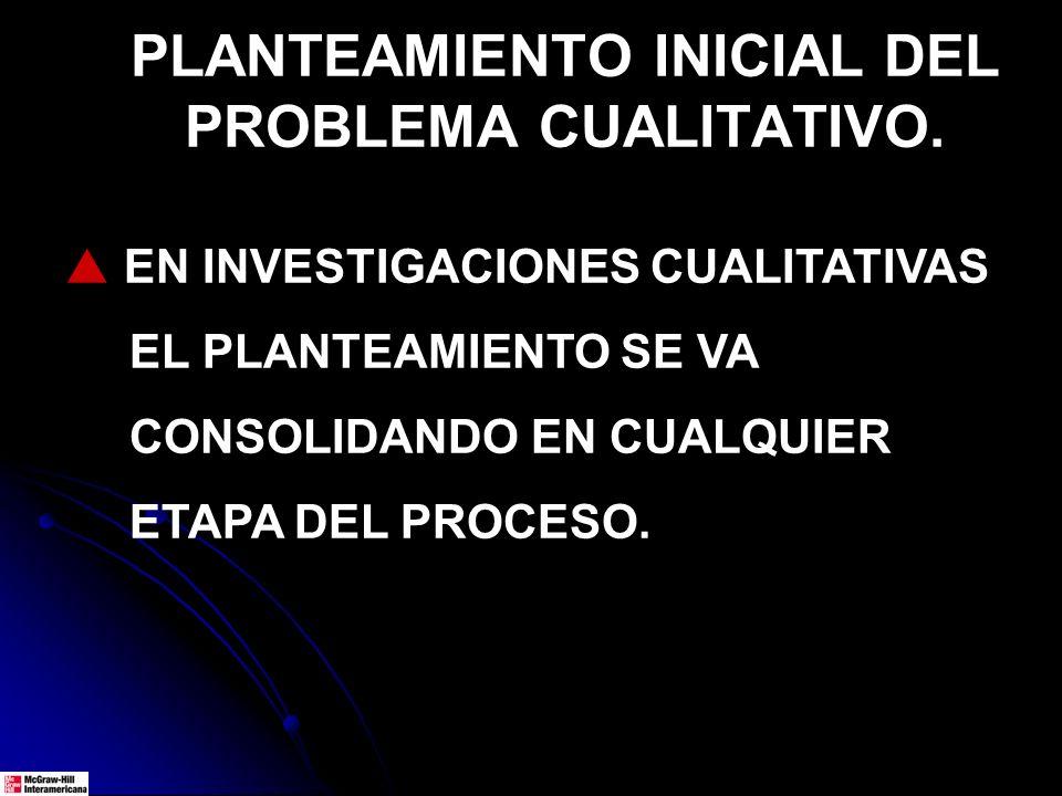 EN INVESTIGACIONES CUALITATIVAS EL PLANTEAMIENTO SE VA CONSOLIDANDO EN CUALQUIER ETAPA DEL PROCESO. PLANTEAMIENTO INICIAL DEL PROBLEMA CUALITATIVO.