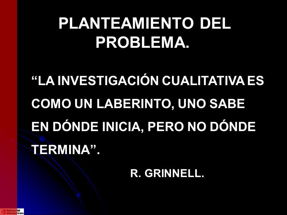 PLANTEAMIENTO DEL PROBLEMA. LA INVESTIGACIÓN CUALITATIVA ES COMO UN LABERINTO, UNO SABE EN DÓNDE INICIA, PERO NO DÓNDE TERMINA. R. GRINNELL.