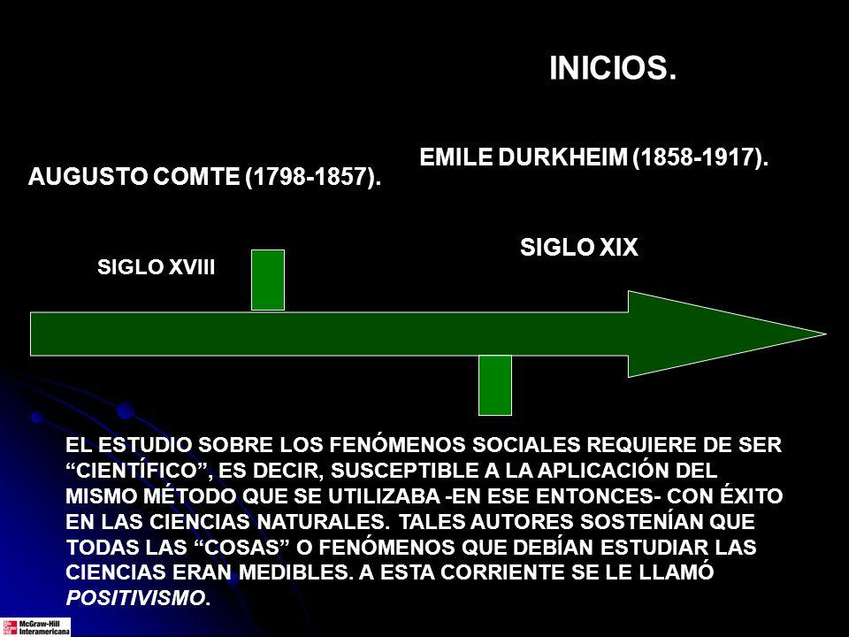 AUGUSTO COMTE (1798-1857). SIGLO XVIII EL ESTUDIO SOBRE LOS FENÓMENOS SOCIALES REQUIERE DE SER CIENTÍFICO, ES DECIR, SUSCEPTIBLE A LA APLICACIÓN DEL M