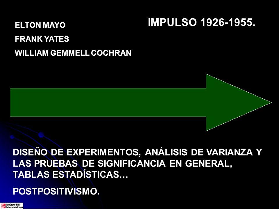 ELTON MAYO FRANK YATES WILLIAM GEMMELL COCHRAN DISEÑO DE EXPERIMENTOS, ANÁLISIS DE VARIANZA Y LAS PRUEBAS DE SIGNIFICANCIA EN GENERAL, TABLAS ESTADÍST