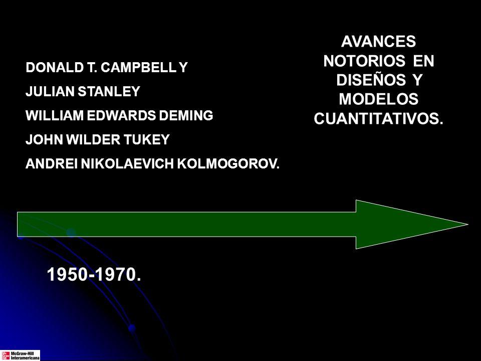 DONALD T. CAMPBELL Y JULIAN STANLEY WILLIAM EDWARDS DEMING JOHN WILDER TUKEY ANDREI NIKOLAEVICH KOLMOGOROV. 1950-1970. AVANCES NOTORIOS EN DISEÑOS Y M