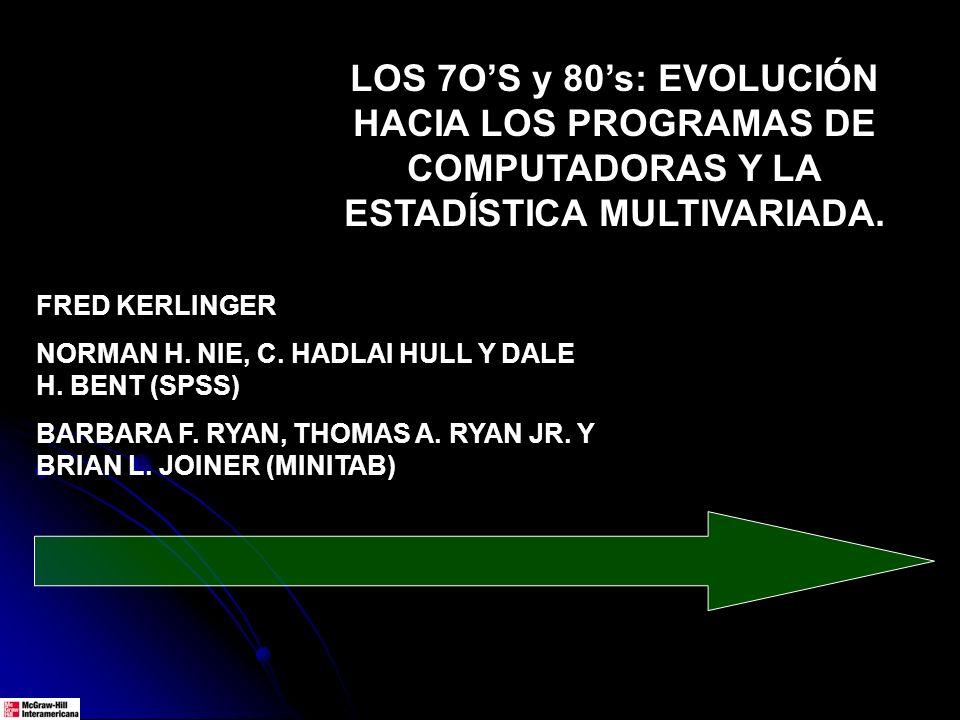 FRED KERLINGER NORMAN H. NIE, C. HADLAI HULL Y DALE H. BENT (SPSS) BARBARA F. RYAN, THOMAS A. RYAN JR. Y BRIAN L. JOINER (MINITAB) LOS 7OS y 80s: EVOL