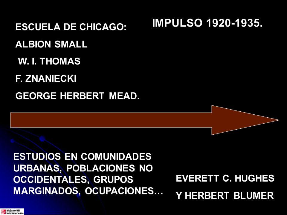 ESCUELA DE CHICAGO: ALBION SMALL W. I. THOMAS F. ZNANIECKI GEORGE HERBERT MEAD. ESTUDIOS EN COMUNIDADES URBANAS, POBLACIONES NO OCCIDENTALES, GRUPOS M