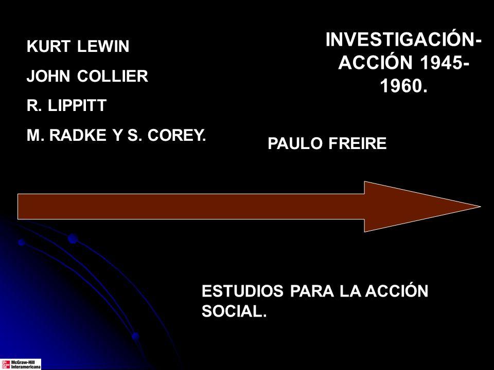KURT LEWIN JOHN COLLIER R. LIPPITT M. RADKE Y S. COREY. ESTUDIOS PARA LA ACCIÓN SOCIAL. INVESTIGACIÓN- ACCIÓN 1945- 1960. PAULO FREIRE