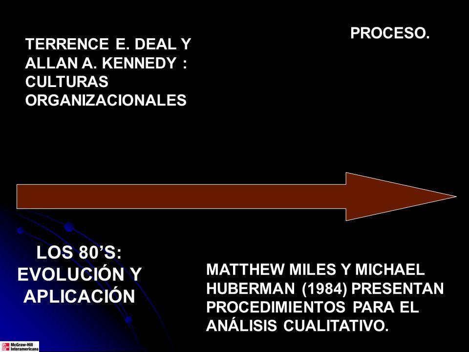 TERRENCE E. DEAL Y ALLAN A. KENNEDY : CULTURAS ORGANIZACIONALES PROCESO. LOS 80S: EVOLUCIÓN Y APLICACIÓN MATTHEW MILES Y MICHAEL HUBERMAN (1984) PRESE