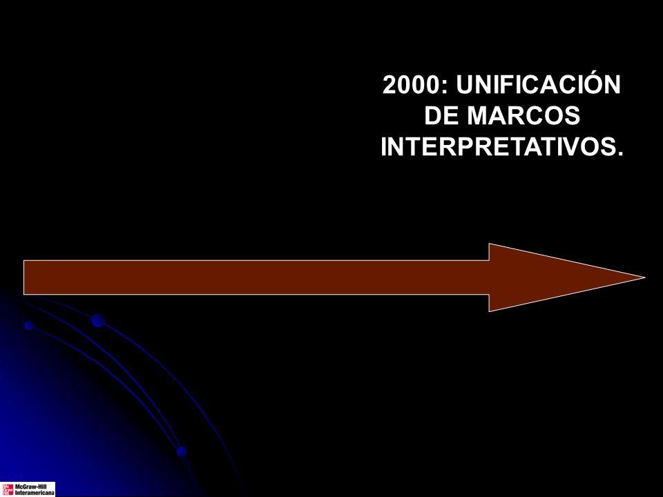 2000: UNIFICACIÓN DE MARCOS INTERPRETATIVOS.