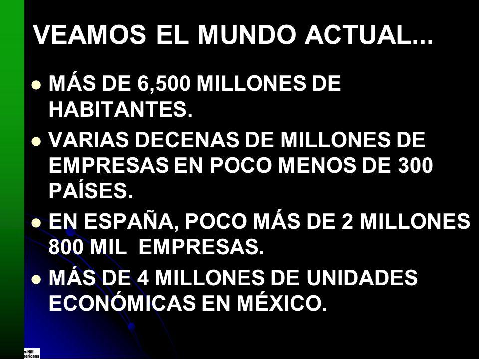 VEAMOS EL MUNDO ACTUAL... MÁS DE 6,500 MILLONES DE HABITANTES. VARIAS DECENAS DE MILLONES DE EMPRESAS EN POCO MENOS DE 300 PAÍSES. EN ESPAÑA, POCO MÁS