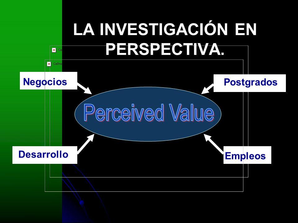 Postgrados LA INVESTIGACIÓN EN PERSPECTIVA. Desarrollo Negocios Empleos