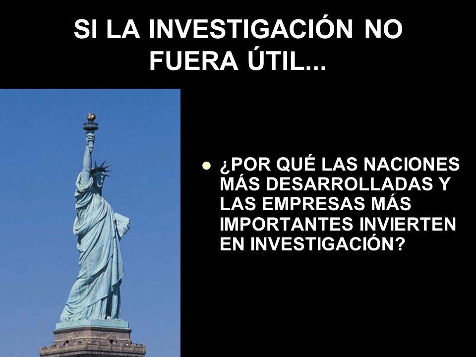 SI LA INVESTIGACIÓN NO FUERA ÚTIL... ¿POR QUÉ LAS NACIONES MÁS DESARROLLADAS Y LAS EMPRESAS MÁS IMPORTANTES INVIERTEN EN INVESTIGACIÓN?