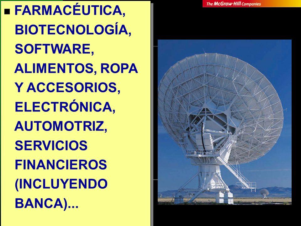 FARMACÉUTICA, BIOTECNOLOGÍA, SOFTWARE, ALIMENTOS, ROPA Y ACCESORIOS, ELECTRÓNICA, AUTOMOTRIZ, SERVICIOS FINANCIEROS (INCLUYENDO BANCA)... FARMACÉUTICA