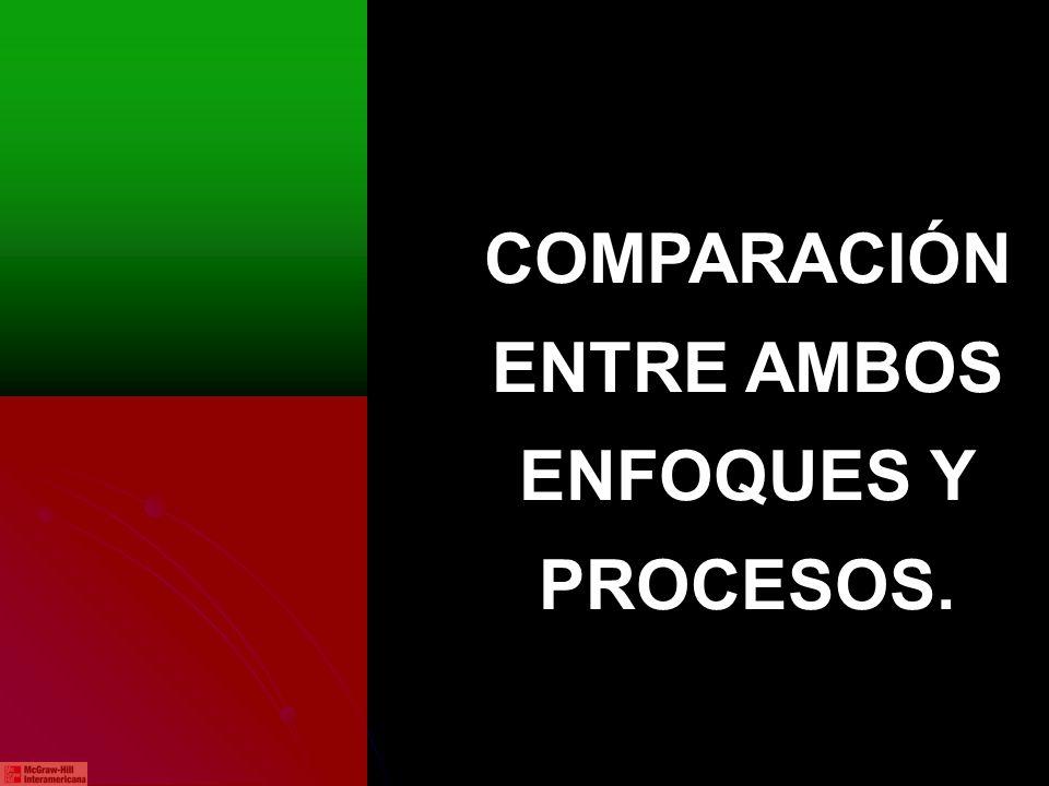 DIFERENCIAS I.ENFOQUE CUANTITATIVO: UNA REALIDAD OBJETIVA.