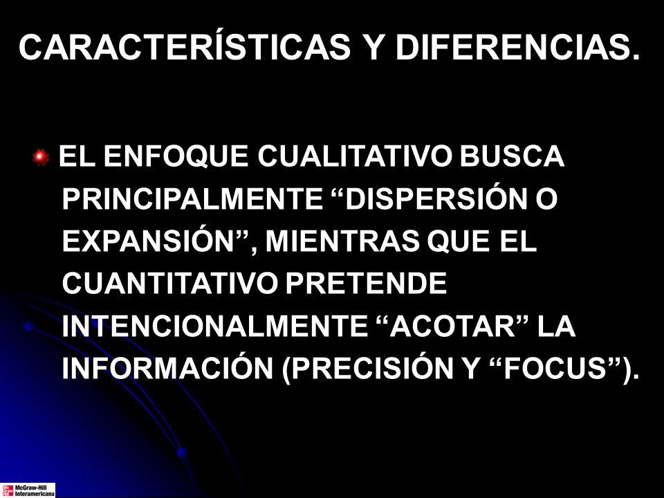 CARACTERÍSTICAS Y DIFERENCIAS. EL ENFOQUE CUALITATIVO BUSCA PRINCIPALMENTE DISPERSIÓN O EXPANSIÓN, MIENTRAS QUE EL CUANTITATIVO PRETENDE INTENCIONALME