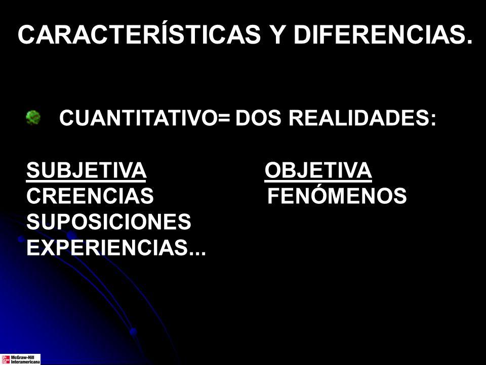 CARACTERÍSTICAS Y DIFERENCIAS. CUANTITATIVO= DOS REALIDADES: SUBJETIVA OBJETIVA CREENCIAS FENÓMENOS SUPOSICIONES EXPERIENCIAS...