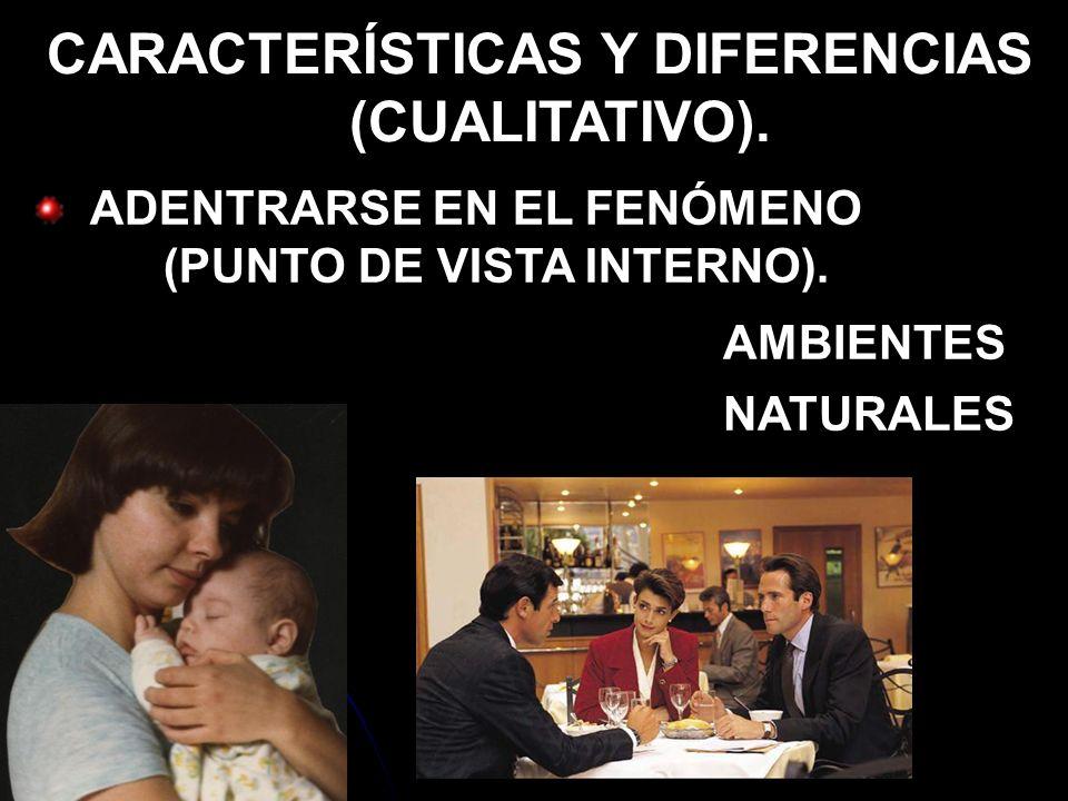 CARACTERÍSTICAS Y DIFERENCIAS (CUALITATIVO). ADENTRARSE EN EL FENÓMENO (PUNTO DE VISTA INTERNO). AMBIENTES NATURALES