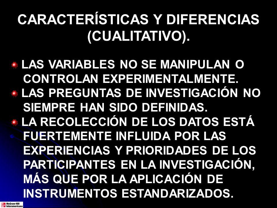 CARACTERÍSTICAS Y DIFERENCIAS (CUALITATIVO). LAS VARIABLES NO SE MANIPULAN O CONTROLAN EXPERIMENTALMENTE. LAS PREGUNTAS DE INVESTIGACIÓN NO SIEMPRE HA