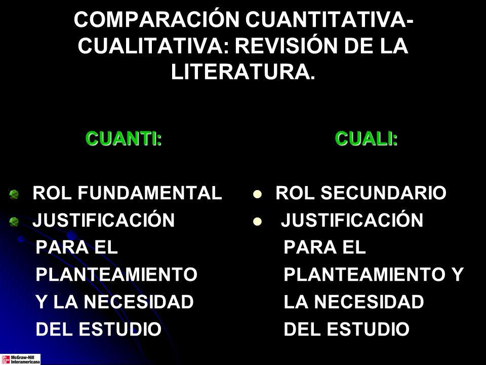 COMPARACIÓN CUANTITATIVA- CUALITATIVA: REVISIÓN DE LA LITERATURA. CUANTI: ROL FUNDAMENTAL JUSTIFICACIÓN PARA EL PLANTEAMIENTO Y LA NECESIDAD DEL ESTUD