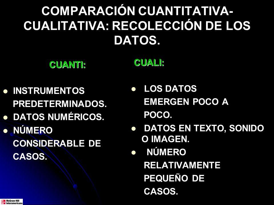 COMPARACIÓN CUANTITATIVA- CUALITATIVA: RECOLECCIÓN DE LOS DATOS. CUANTI: INSTRUMENTOS PREDETERMINADOS. DATOS NUMÉRICOS. NÚMERO CONSIDERABLE DE CASOS.
