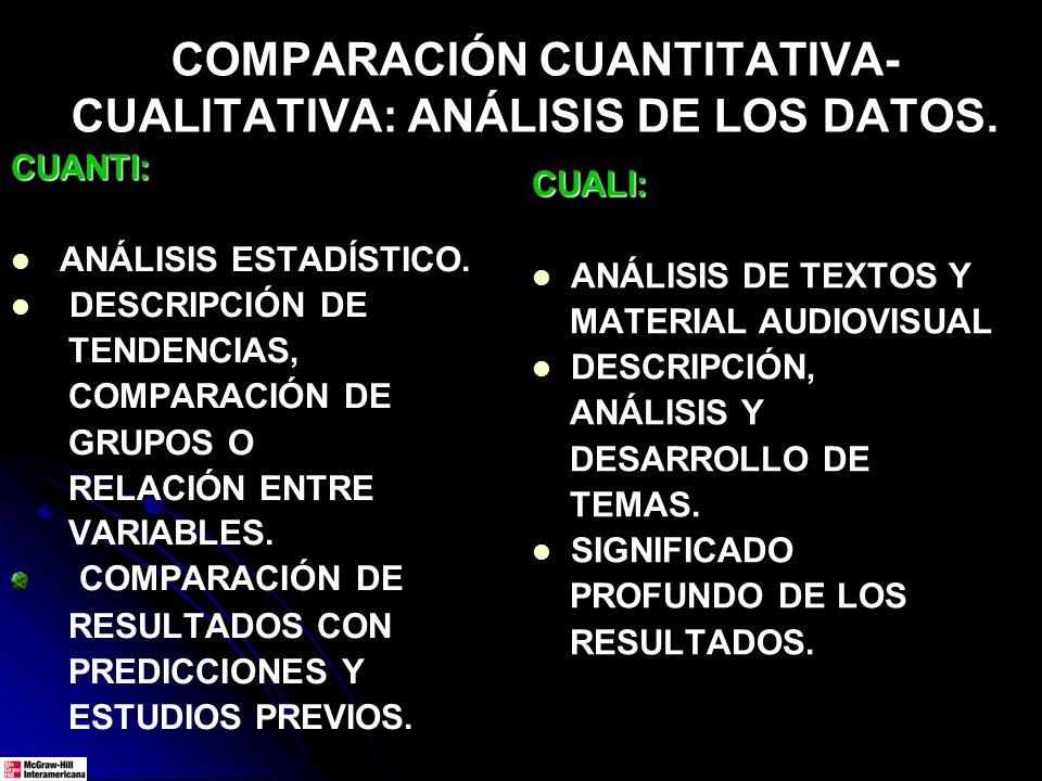 COMPARACIÓN CUANTITATIVA- CUALITATIVA: ANÁLISIS DE LOS DATOS. CUANTI: ANÁLISIS ESTADÍSTICO. DESCRIPCIÓN DE TENDENCIAS, COMPARACIÓN DE GRUPOS O RELACIÓ