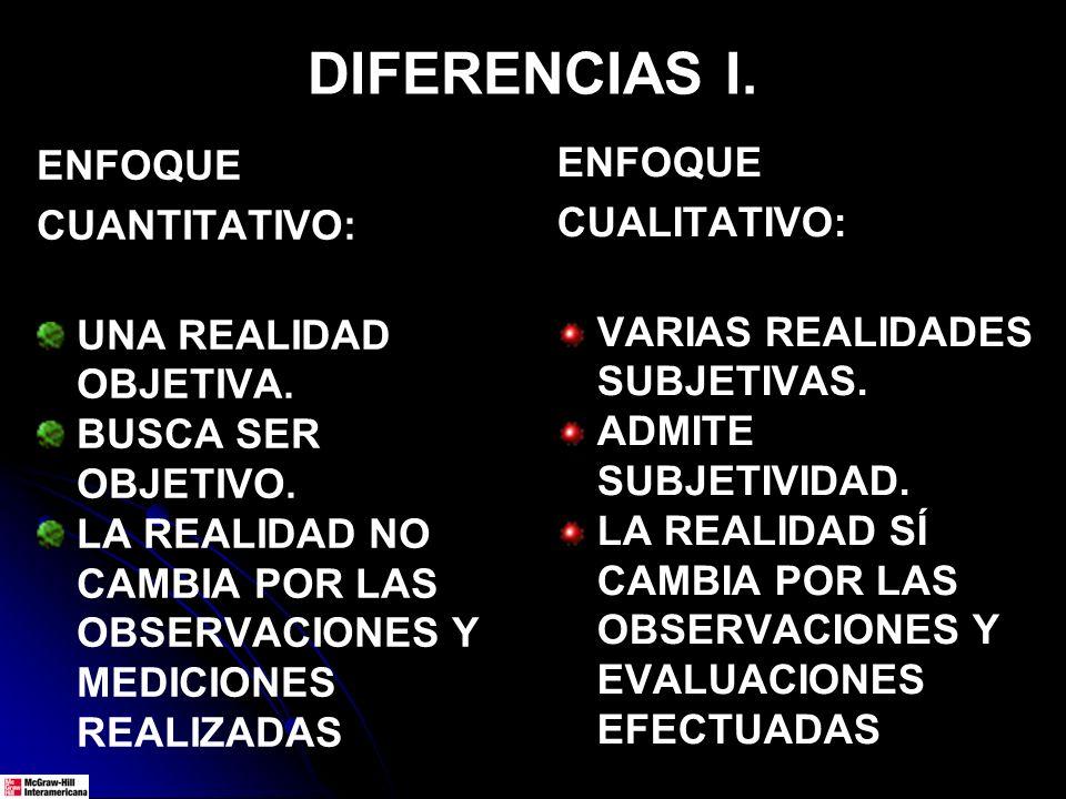 CARACTERÍSTICAS Y DIFERENCIAS (CUALITATIVO).ADENTRARSE EN EL FENÓMENO (PUNTO DE VISTA INTERNO).