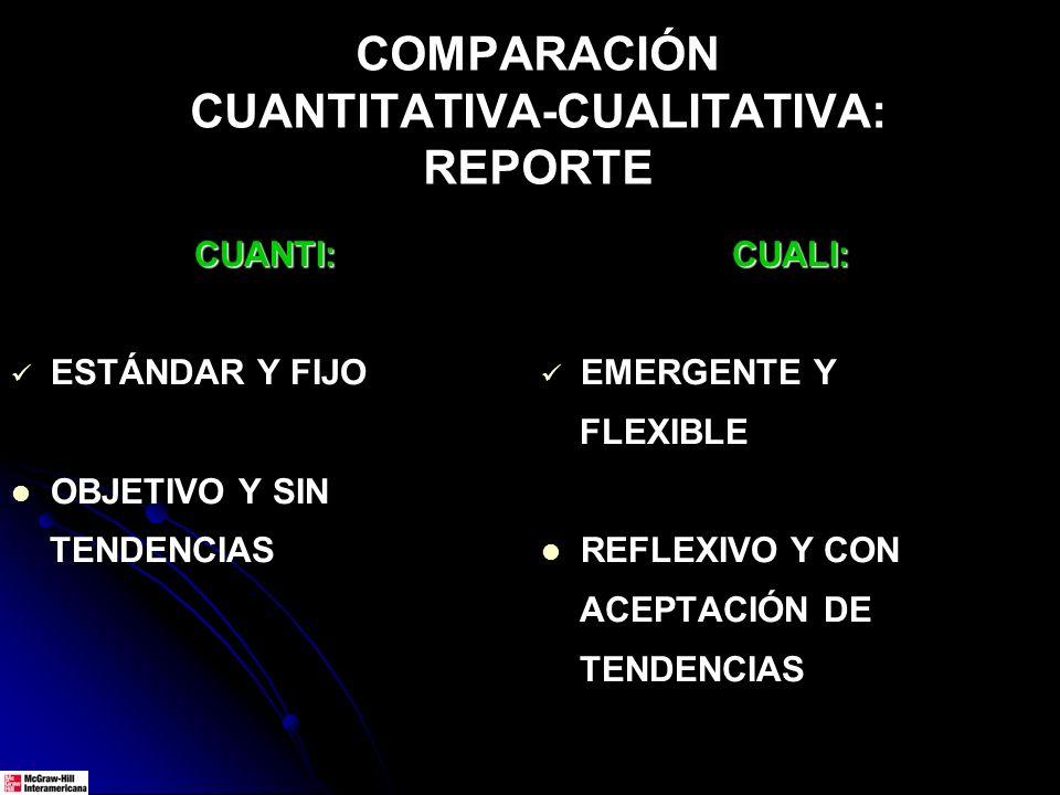 COMPARACIÓN CUANTITATIVA-CUALITATIVA: REPORTE CUANTI: ESTÁNDAR Y FIJO OBJETIVO Y SIN TENDENCIASCUALI: EMERGENTE Y FLEXIBLE REFLEXIVO Y CON ACEPTACIÓN