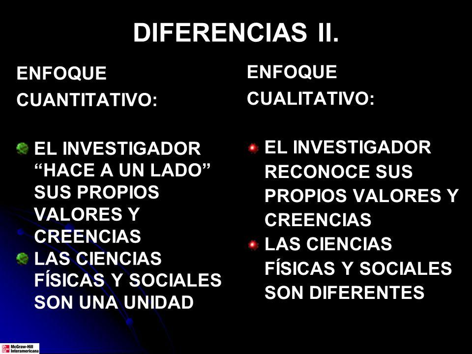 DIFERENCIAS II. ENFOQUE CUANTITATIVO: EL INVESTIGADOR HACE A UN LADO SUS PROPIOS VALORES Y CREENCIAS LAS CIENCIAS FÍSICAS Y SOCIALES SON UNA UNIDAD EN