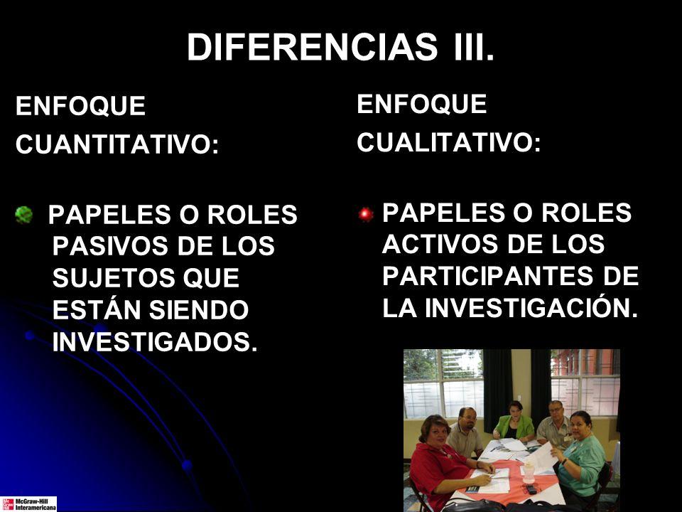 DIFERENCIAS III. ENFOQUE CUANTITATIVO: PAPELES O ROLES PASIVOS DE LOS SUJETOS QUE ESTÁN SIENDO INVESTIGADOS. ENFOQUE CUALITATIVO: PAPELES O ROLES ACTI