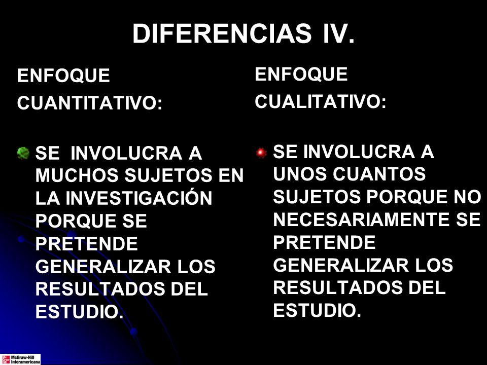 DIFERENCIAS V.ENFOQUE CUANTITATIVO: DATOS OBTENIDOS POR OBSERVACIÓN Y MEDICIONES.