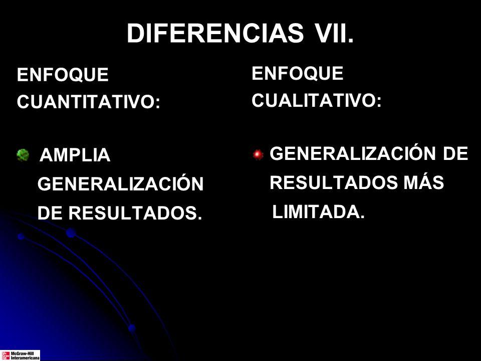 DIFERENCIAS VII. ENFOQUE CUANTITATIVO: AMPLIA GENERALIZACIÓN DE RESULTADOS. ENFOQUE CUALITATIVO: GENERALIZACIÓN DE RESULTADOS MÁS LIMITADA.