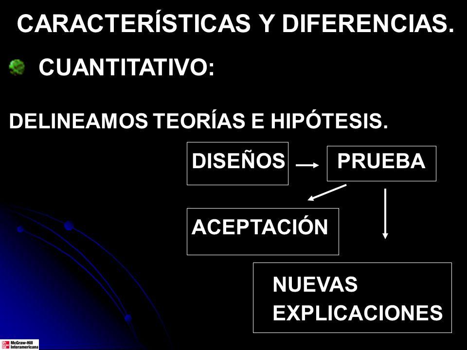 CARACTERÍSTICAS Y DIFERENCIAS. CUANTITATIVO: DELINEAMOS TEORÍAS E HIPÓTESIS. DISEÑOS PRUEBA ACEPTACIÓN NUEVAS EXPLICACIONES