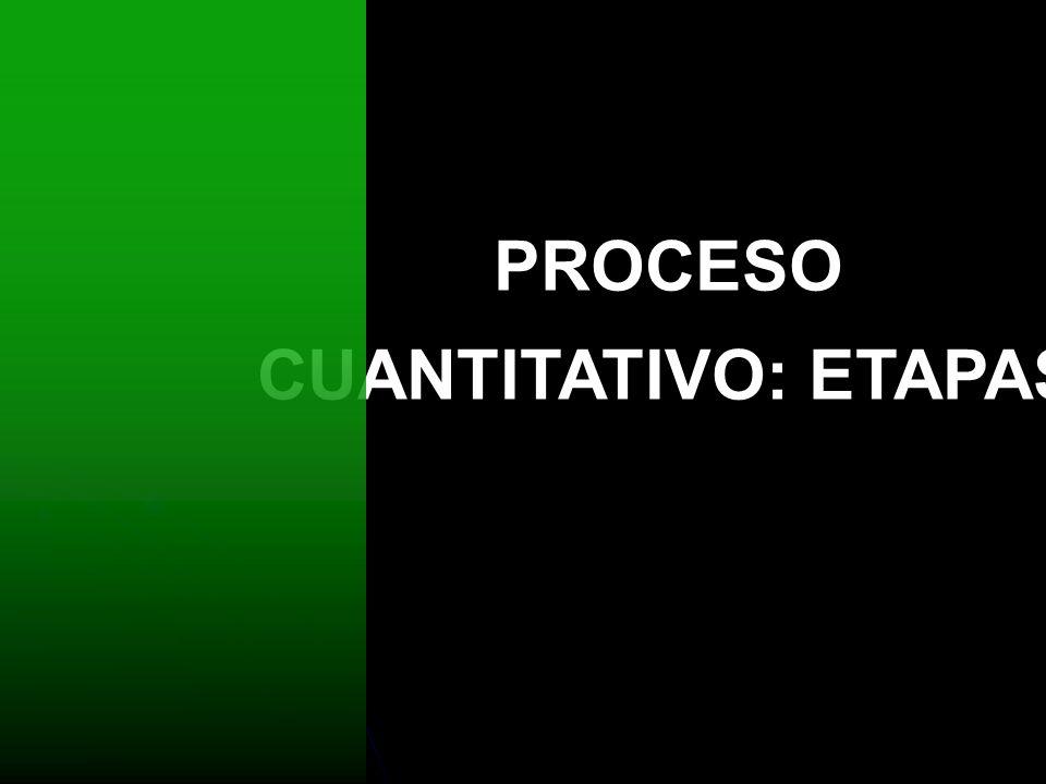 PROCESO CUANTITATIVO: ETAPAS