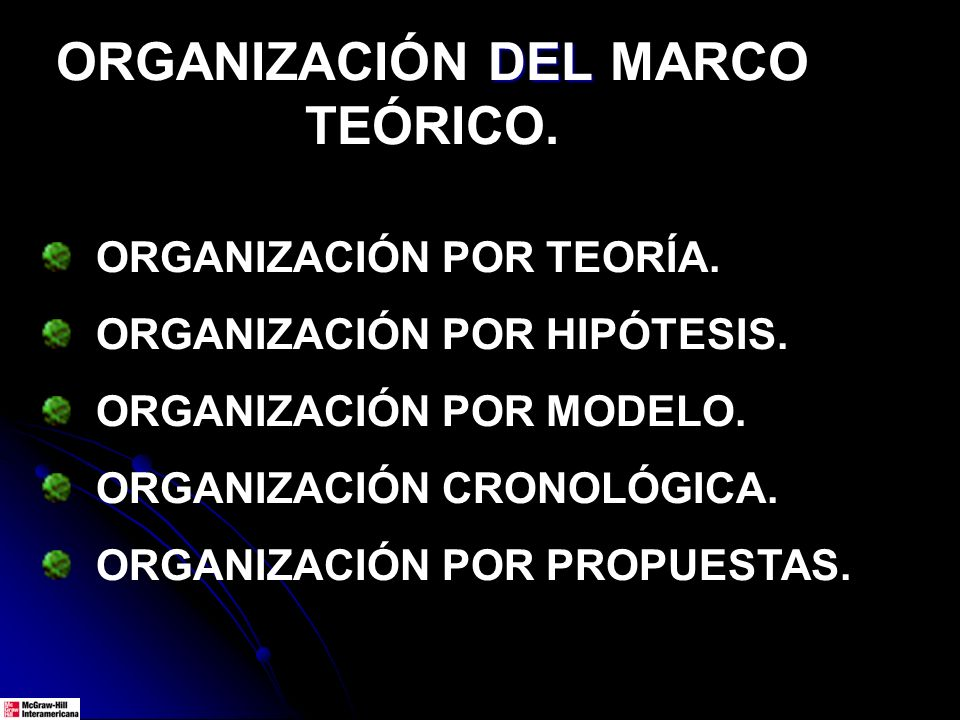 ORGANIZACIÓN POR TEORÍA. ORGANIZACIÓN POR HIPÓTESIS. ORGANIZACIÓN POR MODELO. ORGANIZACIÓN CRONOLÓGICA. ORGANIZACIÓN POR PROPUESTAS. DEL ORGANIZACIÓN