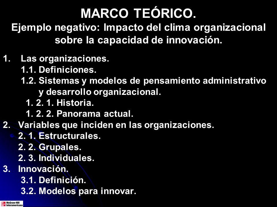 MARCO TEÓRICO. Ejemplo negativo: Impacto del clima organizacional sobre la capacidad de innovación. 1. Las organizaciones. 1.1. Definiciones. 1.2. Sis