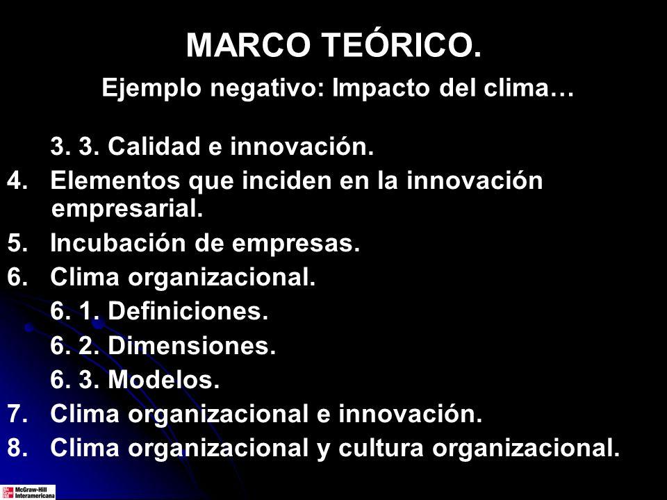 MARCO TEÓRICO. Ejemplo negativo: Impacto del clima… 3. 3. Calidad e innovación. 4. Elementos que inciden en la innovación empresarial. 5. Incubación d
