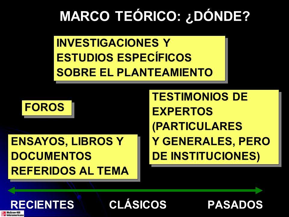 MARCO TEÓRICO: ¿DÓNDE? RECIENTES CLÁSICOS PASADOS INVESTIGACIONES Y ESTUDIOS ESPECÍFICOS SOBRE EL PLANTEAMIENTO INVESTIGACIONES Y ESTUDIOS ESPECÍFICOS
