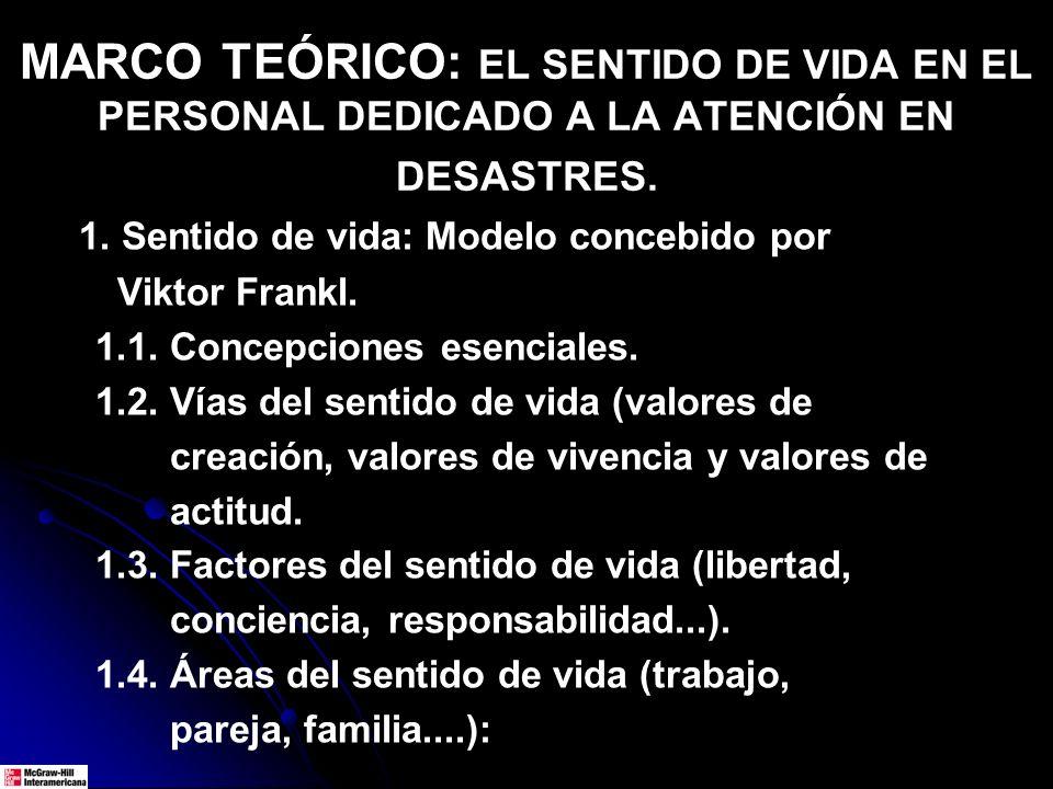MARCO TEÓRICO: EL SENTIDO DE VIDA EN EL PERSONAL DEDICADO A LA ATENCIÓN EN DESASTRES. 1. Sentido de vida: Modelo concebido por Viktor Frankl. 1.1. Con
