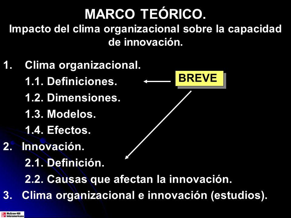 MARCO TEÓRICO. Impacto del clima organizacional sobre la capacidad de innovación. 1. Clima organizacional. 1.1. Definiciones. 1.2. Dimensiones. 1.3. M