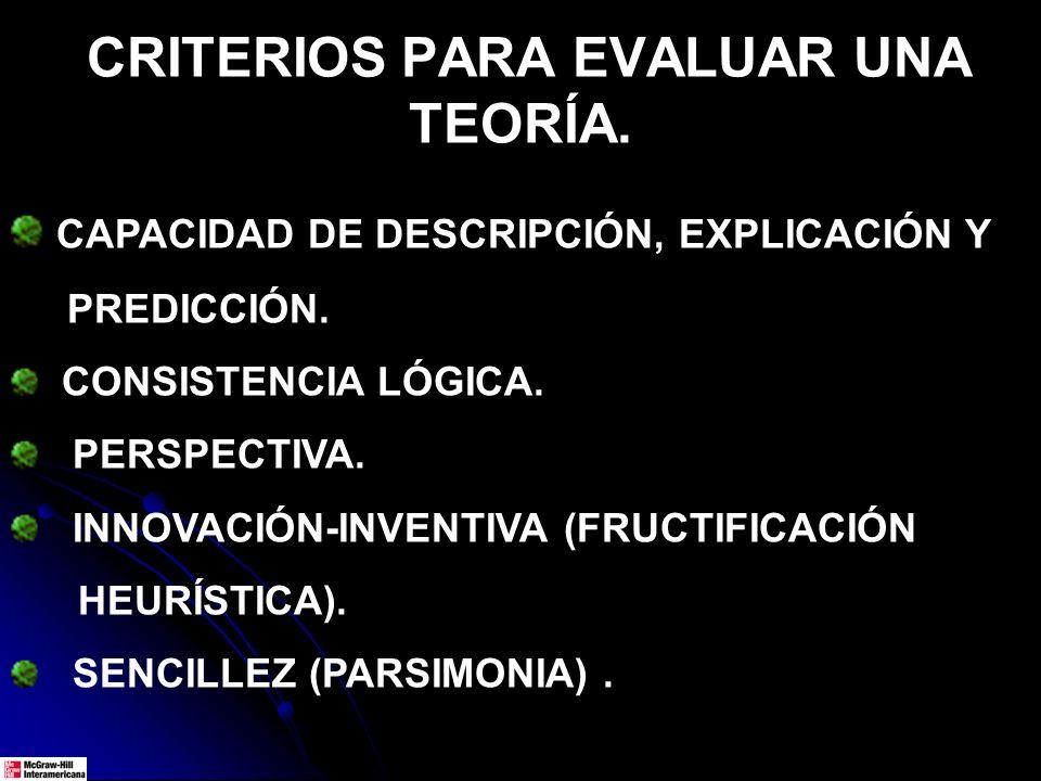 CAPACIDAD DE DESCRIPCIÓN, EXPLICACIÓN Y PREDICCIÓN. CONSISTENCIA LÓGICA. PERSPECTIVA. INNOVACIÓN-INVENTIVA (FRUCTIFICACIÓN HEURÍSTICA). SENCILLEZ (PAR