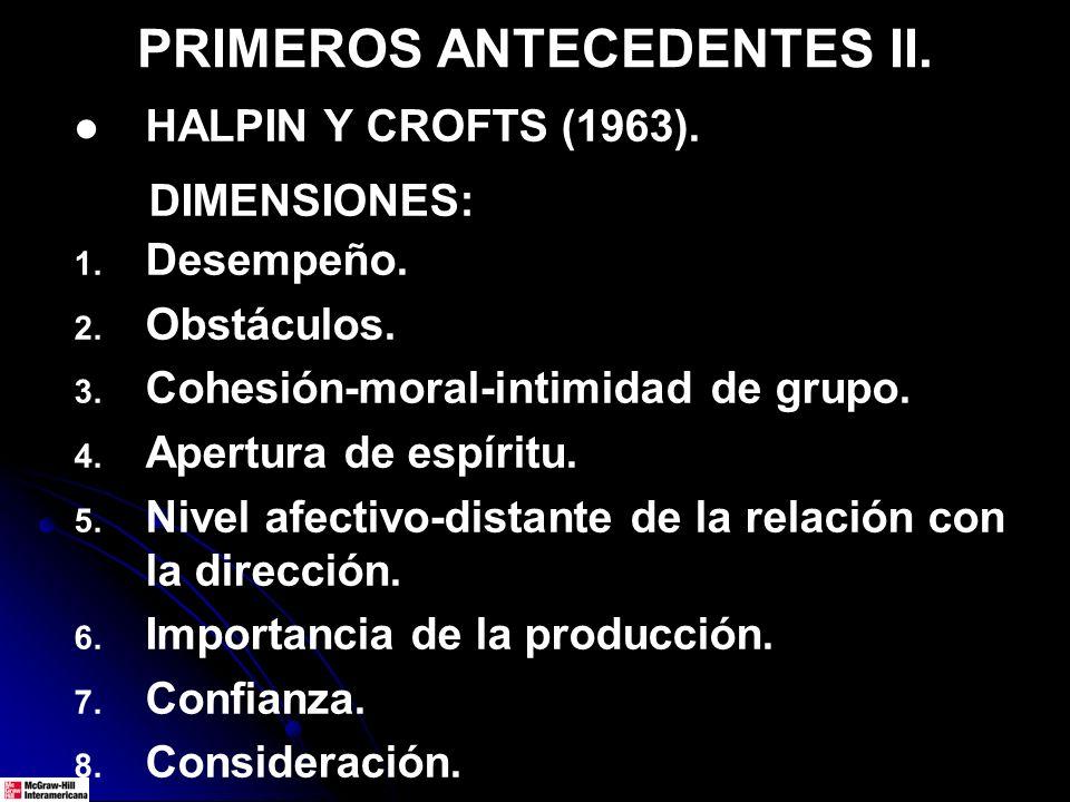 PRIMEROS ANTECEDENTES II. HALPIN Y CROFTS (1963). DIMENSIONES: 1. 1. Desempeño. 2. 2. Obstáculos. 3. 3. Cohesión-moral-intimidad de grupo. 4. 4. Apert