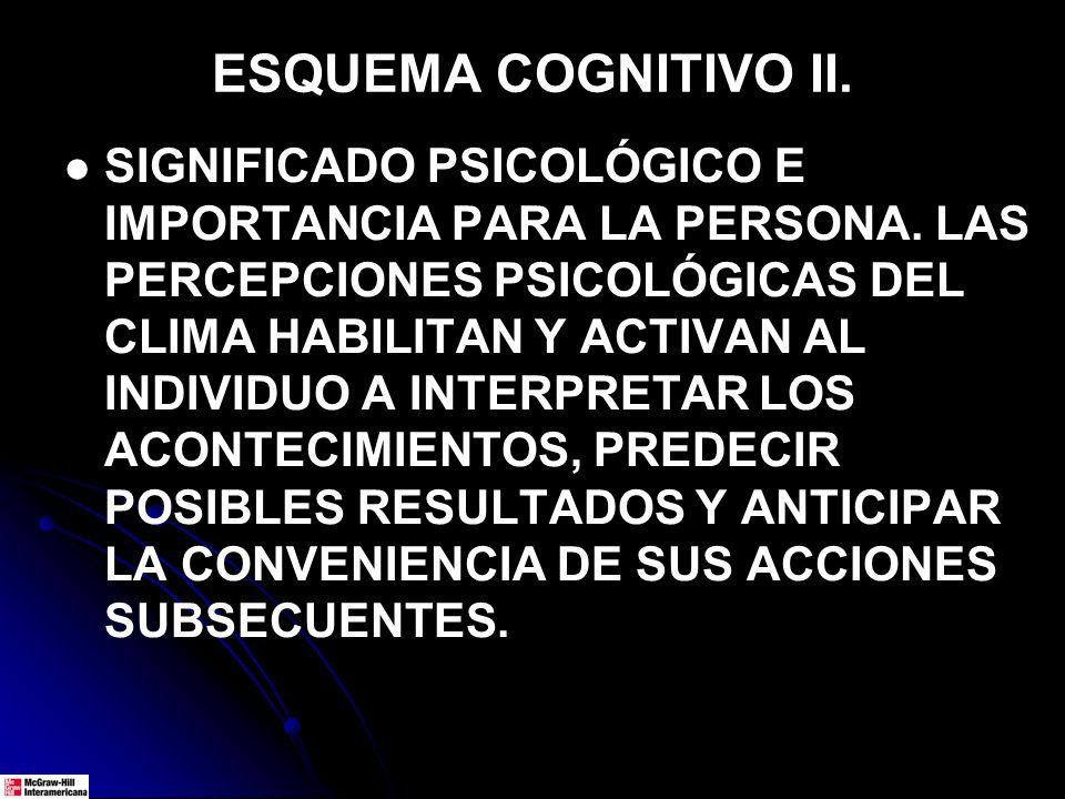 ESQUEMA COGNITIVO II. SIGNIFICADO PSICOLÓGICO E IMPORTANCIA PARA LA PERSONA. LAS PERCEPCIONES PSICOLÓGICAS DEL CLIMA HABILITAN Y ACTIVAN AL INDIVIDUO