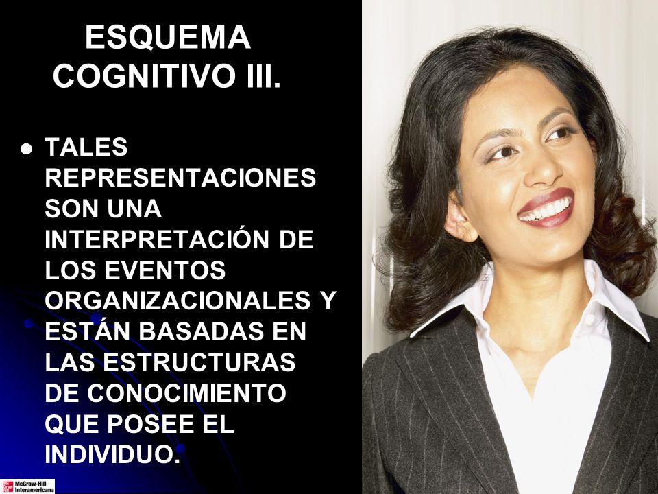 ESQUEMA COGNITIVO III. TALES REPRESENTACIONES SON UNA INTERPRETACIÓN DE LOS EVENTOS ORGANIZACIONALES Y ESTÁN BASADAS EN LAS ESTRUCTURAS DE CONOCIMIENT