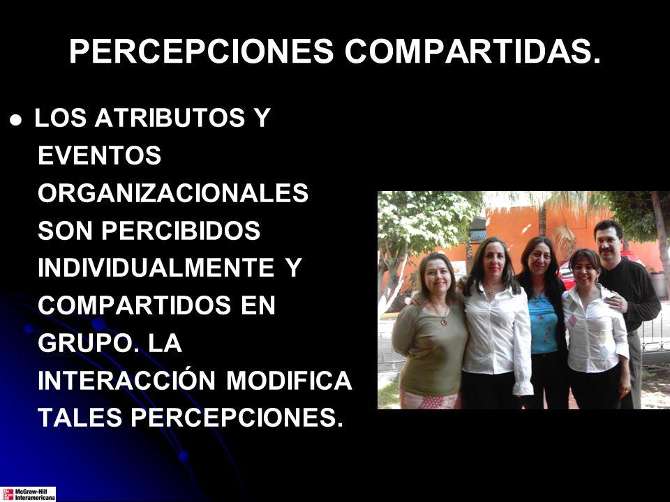 PERCEPCIONES COMPARTIDAS. LOS ATRIBUTOS Y EVENTOS ORGANIZACIONALES SON PERCIBIDOS INDIVIDUALMENTE Y COMPARTIDOS EN GRUPO. LA INTERACCIÓN MODIFICA TALE