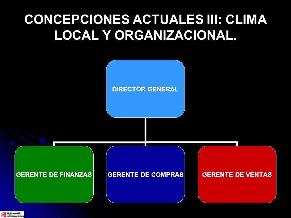CONCEPCIONES ACTUALES III: CLIMA LOCAL Y ORGANIZACIONAL. DIRECTOR GENERAL GERENTE DE FINANZAS GERENTE DE COMPRAS GERENTE DE VENTAS