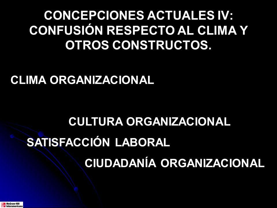 CONCEPCIONES ACTUALES IV: CONFUSIÓN RESPECTO AL CLIMA Y OTROS CONSTRUCTOS. CLIMA ORGANIZACIONAL CULTURA ORGANIZACIONAL SATISFACCIÓN LABORAL CIUDADANÍA