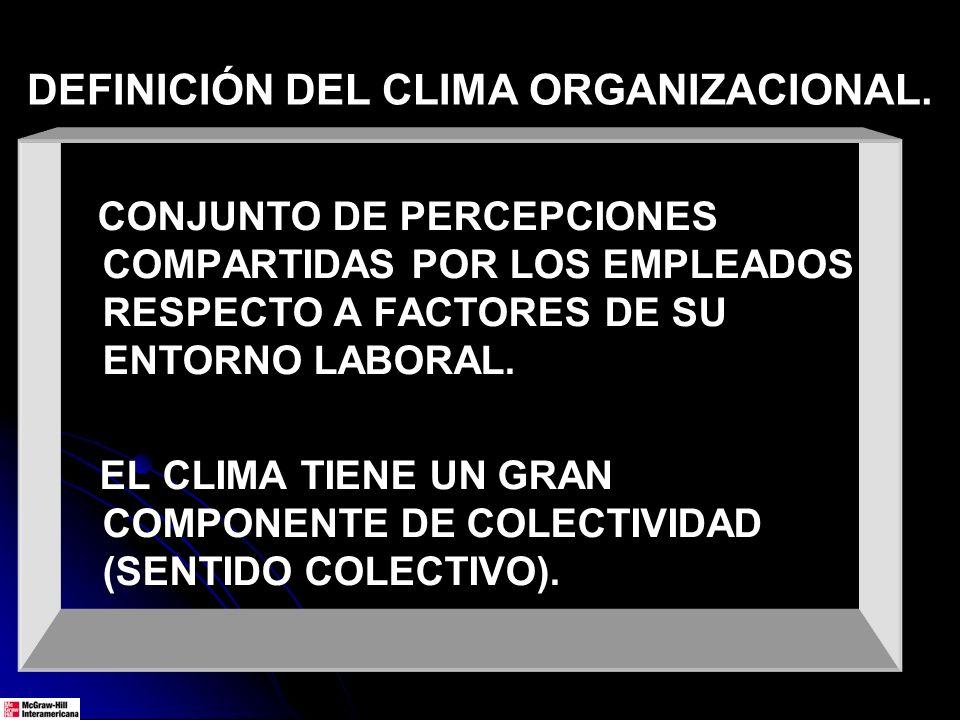 DEFINICIÓN DEL CLIMA ORGANIZACIONAL. CONJUNTO DE PERCEPCIONES COMPARTIDAS POR LOS EMPLEADOS RESPECTO A FACTORES DE SU ENTORNO LABORAL. EL CLIMA TIENE
