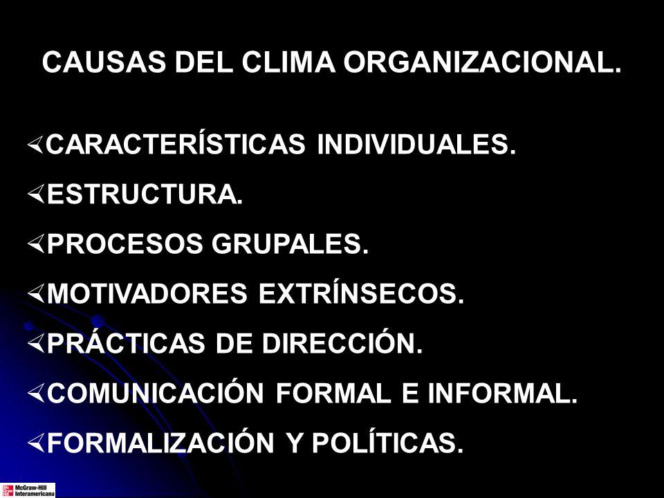 CAUSAS DEL CLIMA ORGANIZACIONAL. CARACTERÍSTICAS INDIVIDUALES. ESTRUCTURA. PROCESOS GRUPALES. MOTIVADORES EXTRÍNSECOS. PRÁCTICAS DE DIRECCIÓN. COMUNIC