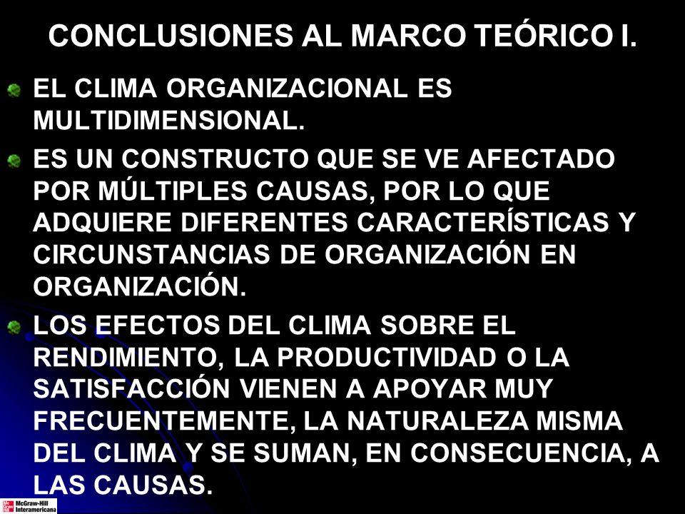 CONCLUSIONES AL MARCO TEÓRICO I. EL CLIMA ORGANIZACIONAL ES MULTIDIMENSIONAL. ES UN CONSTRUCTO QUE SE VE AFECTADO POR MÚLTIPLES CAUSAS, POR LO QUE ADQ