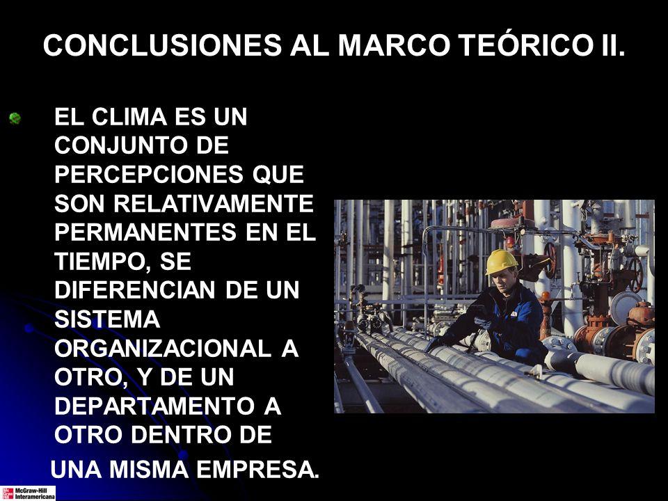 CONCLUSIONES AL MARCO TEÓRICO II. EL CLIMA ES UN CONJUNTO DE PERCEPCIONES QUE SON RELATIVAMENTE PERMANENTES EN EL TIEMPO, SE DIFERENCIAN DE UN SISTEMA