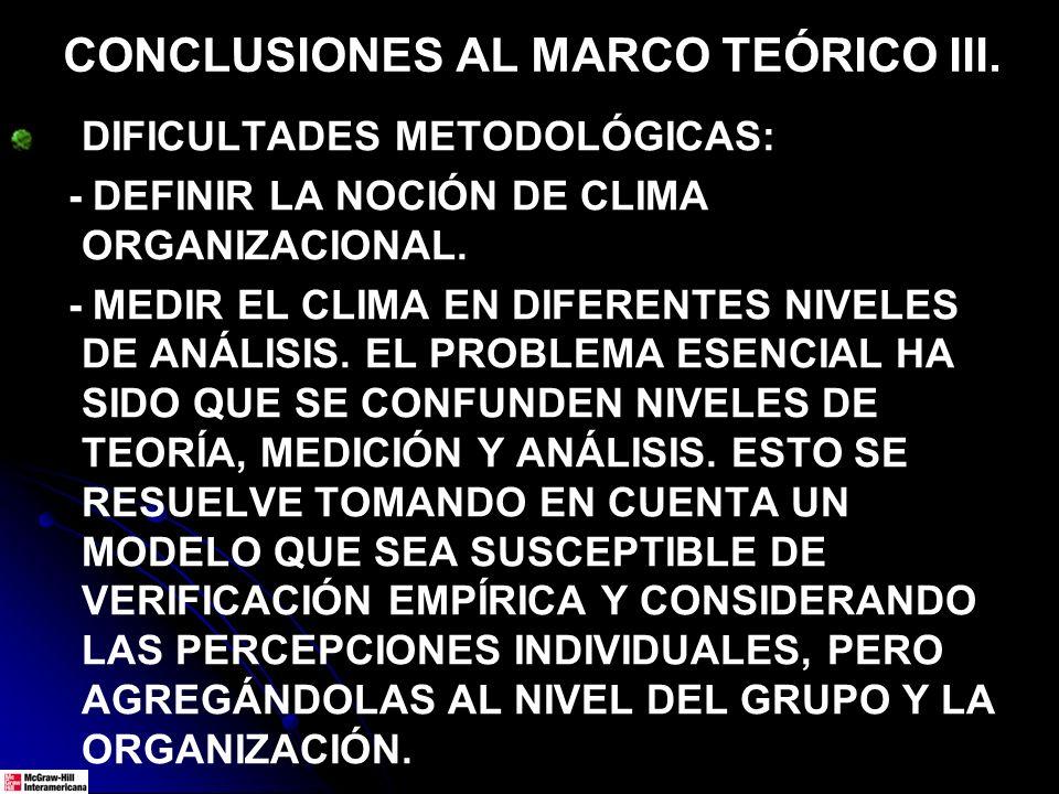 CONCLUSIONES AL MARCO TEÓRICO III. DIFICULTADES METODOLÓGICAS: - DEFINIR LA NOCIÓN DE CLIMA ORGANIZACIONAL. - MEDIR EL CLIMA EN DIFERENTES NIVELES DE