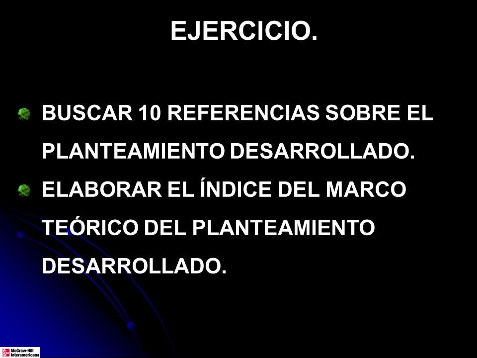 BUSCAR 10 REFERENCIAS SOBRE EL PLANTEAMIENTO DESARROLLADO. ELABORAR EL ÍNDICE DEL MARCO TEÓRICO DEL PLANTEAMIENTO DESARROLLADO. EJERCICIO.