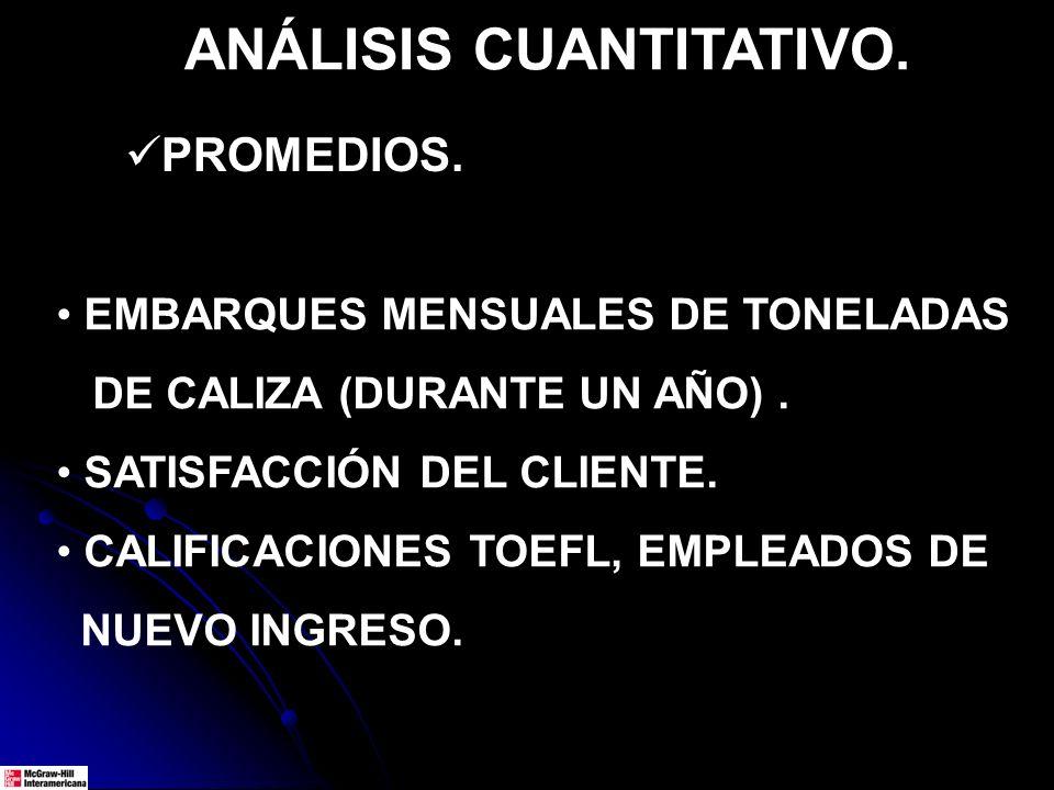 ANÁLISIS CUANTITATIVO. PROMEDIOS. EMBARQUES MENSUALES DE TONELADAS DE CALIZA (DURANTE UN AÑO). SATISFACCIÓN DEL CLIENTE. CALIFICACIONES TOEFL, EMPLEAD